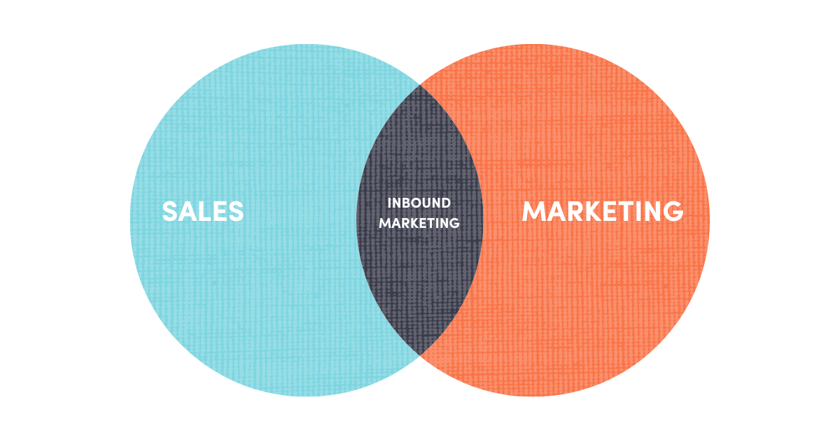 Sales-marketing-alignment